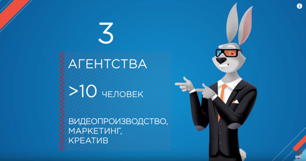 Три ключевые компетенции агентства