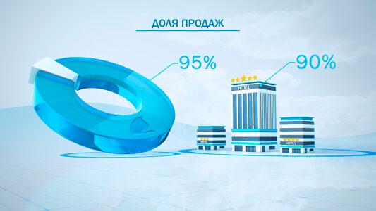 Видео инфографика - Видеозаяц