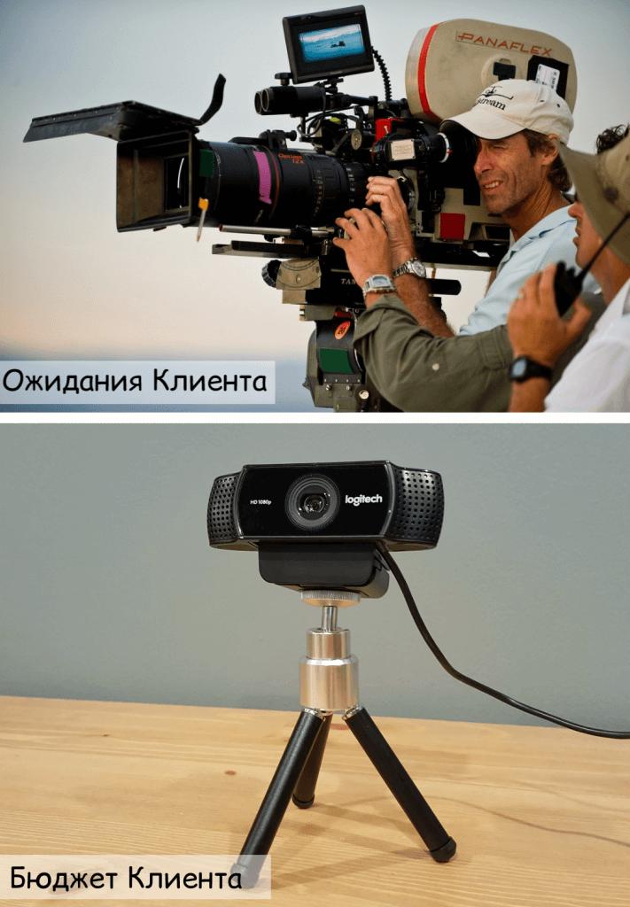 Ожидания по реализации ролика и реальность
