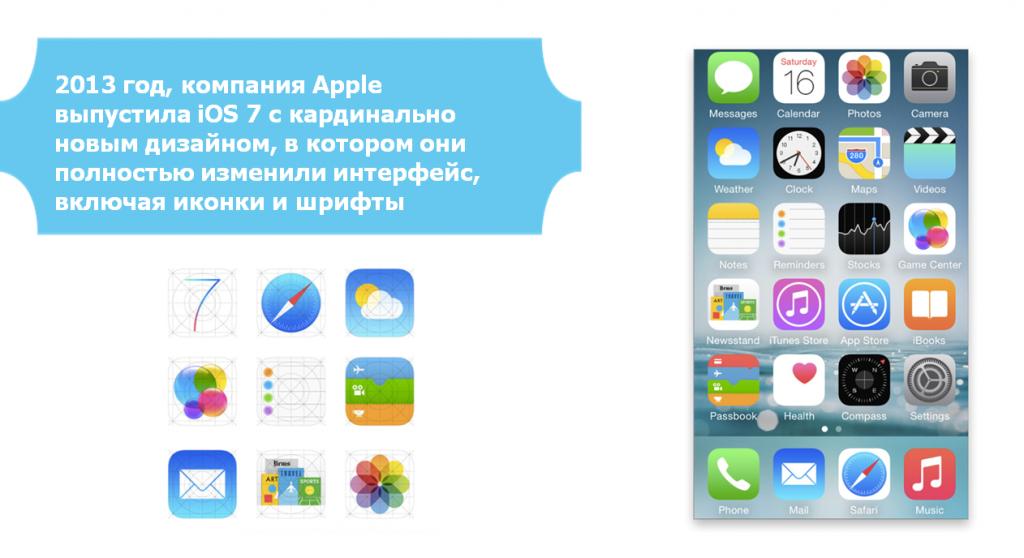 Плоский дизайн от Apple