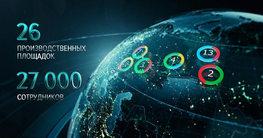Экспо видео ПАО СИБУР - инфографика