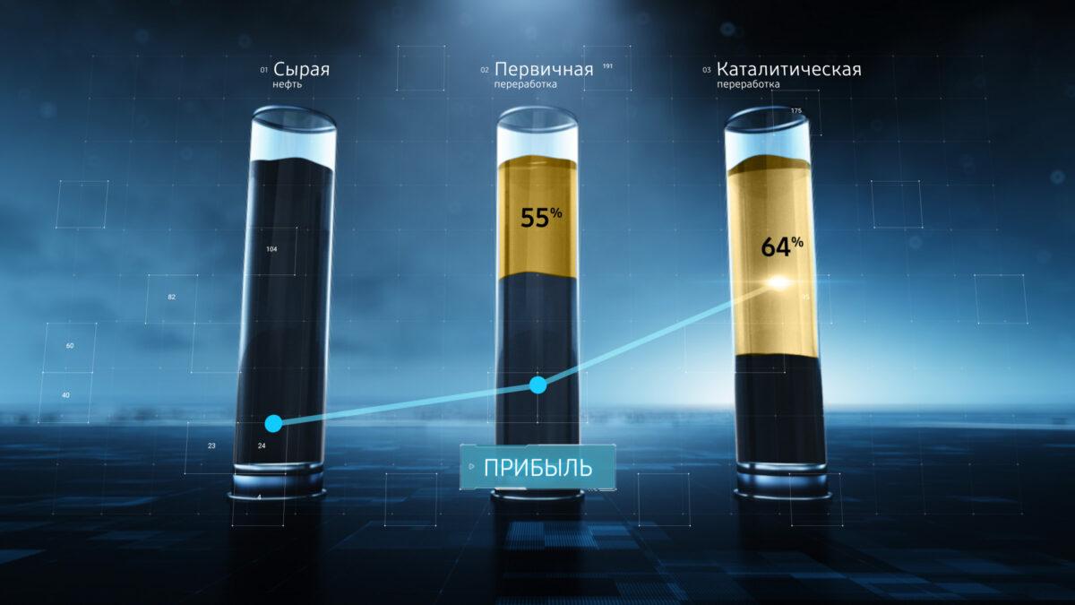 Инфографика нефти и катализаторов