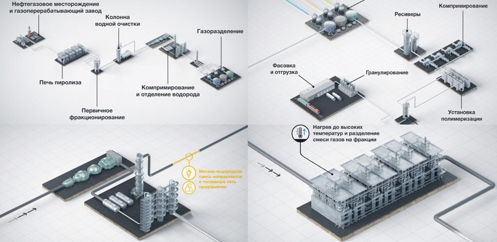 Мудборд - схемы промышленных установок