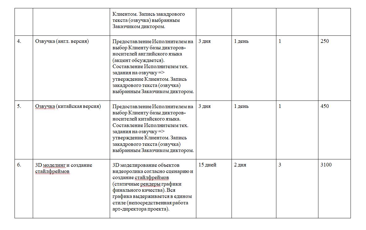 Пример сметы на конвейеры конвейер для минеральных удобрений