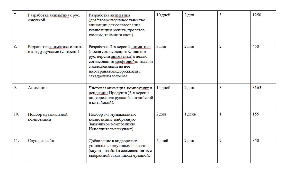 Пример сметы на конвейеры код краски транспортер т5