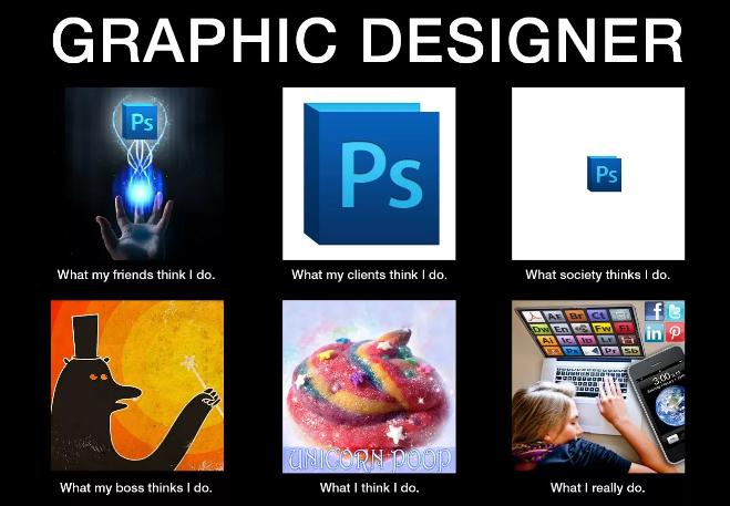 Что на самом деле делает графический дизайнер